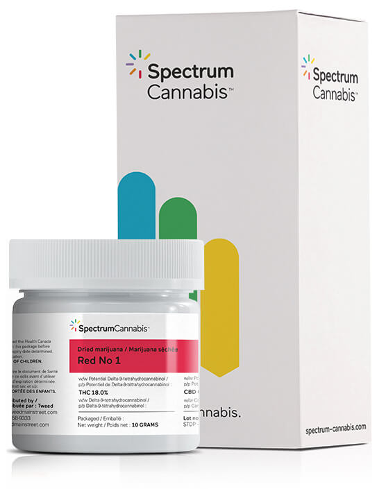 Spectrum Cannabis product